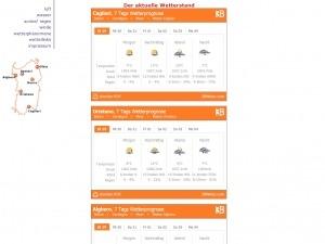 Wettervorhersage für die Insel Sardinien.